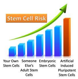 Stem Cell Risk